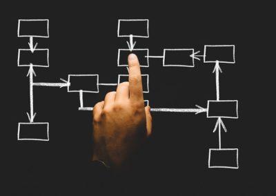 Transmudação das relações nas Empresas Familiares